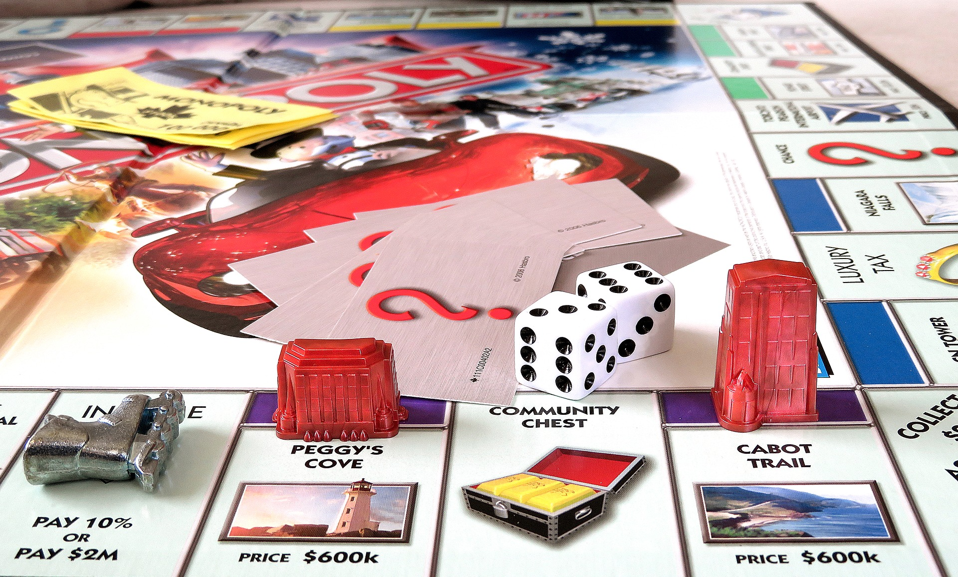 Strategy Games and the Stock Market